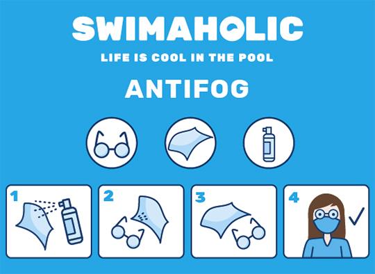 Antifog